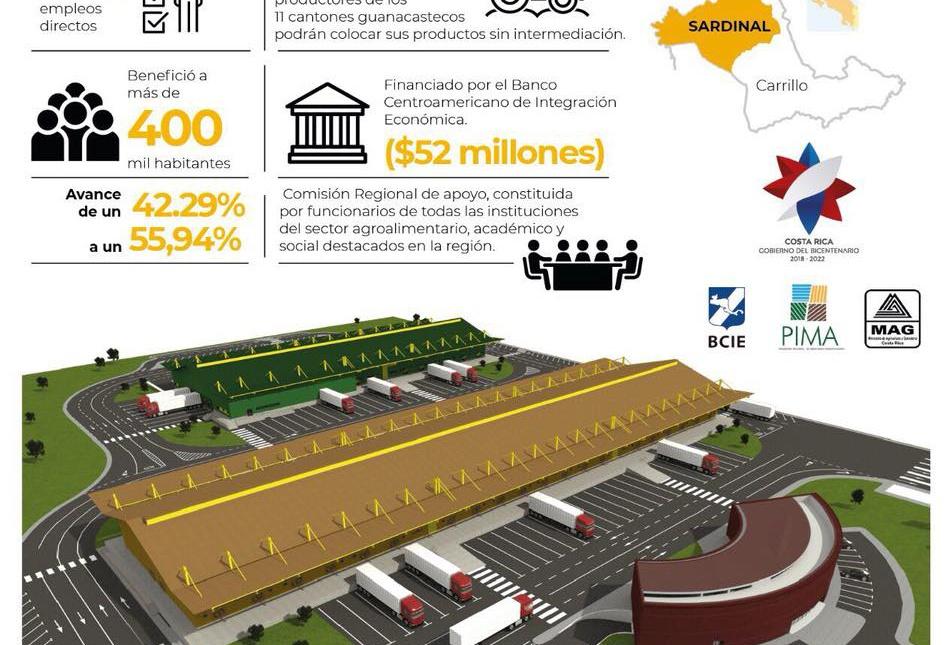 Mercado Regional Chorotega será segunda central mayorista del país